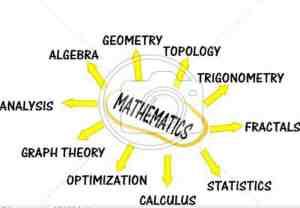 24.mathematics-mind-map-concept-words-background-pixmac-vector-87192140[1]